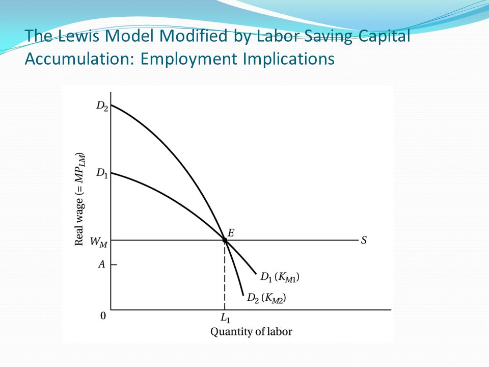 The Lewis Model Modified by Labor Saving Capital Accumulation: Employment Implications