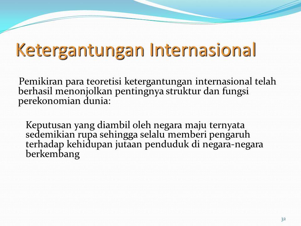 Ketergantungan Internasional