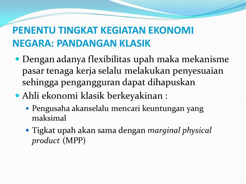 Penentu tingkat kegiatan ekonomi negara: PANDANGAN KLASIK