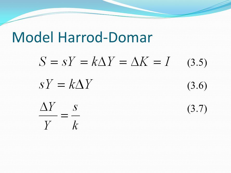 Model Harrod-Domar (3.5) (3.6) (3.7)