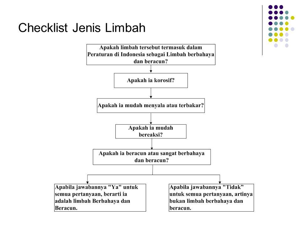 Checklist Jenis Limbah