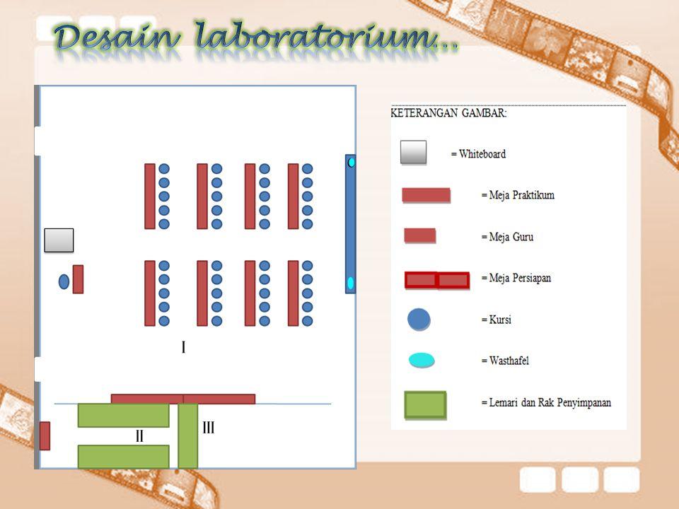 Desain laboratorium…