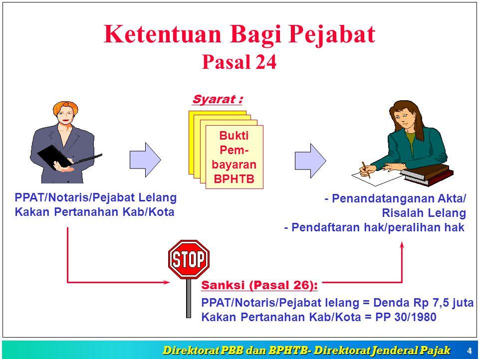 Ketentuan Bagi Pejabat Pasal 24