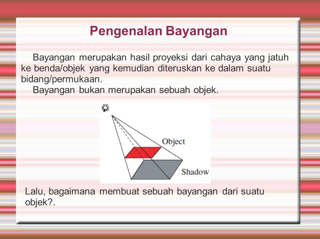 Pengenalan Bayangan Bayangan merupakan hasil proyeksi dari cahaya yang jatuh ke benda/objek yang kemudian diteruskan ke dalam suatu bidang/permukaan.