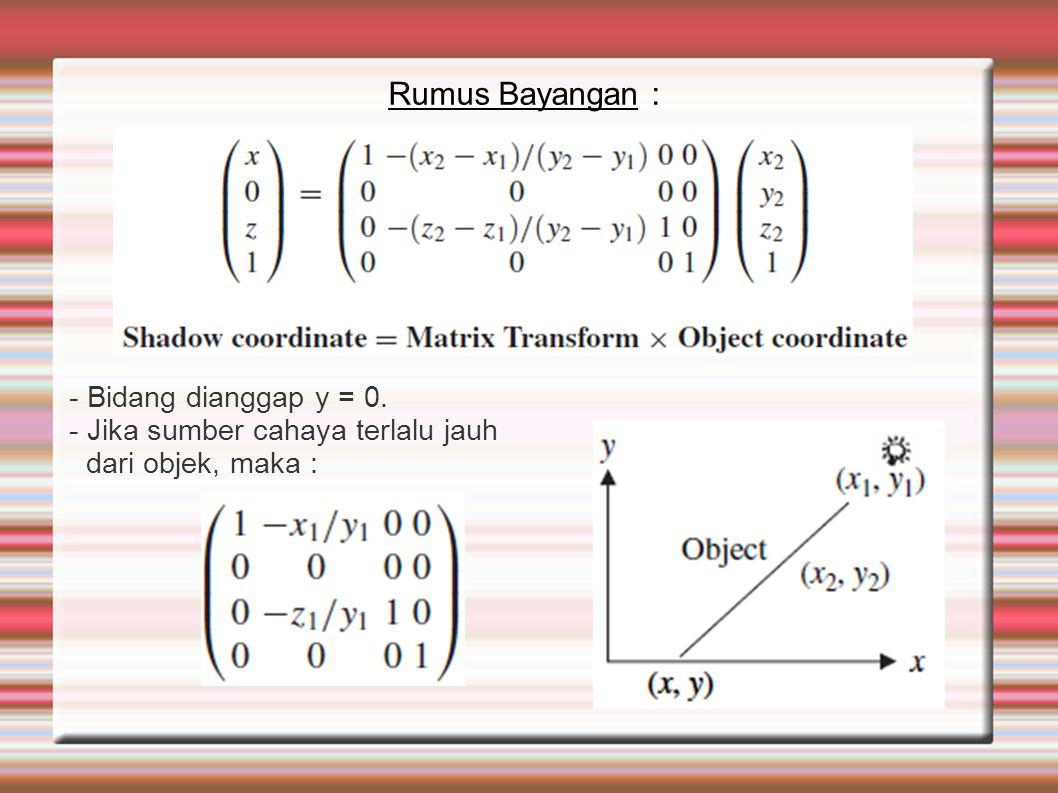 Rumus Bayangan : - Bidang dianggap y = 0.