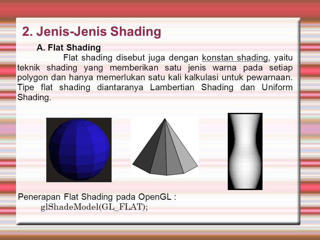 2. Jenis-Jenis Shading A. Flat Shading