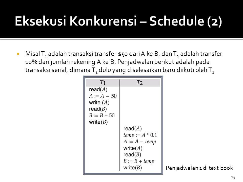 Eksekusi Konkurensi – Schedule (2)