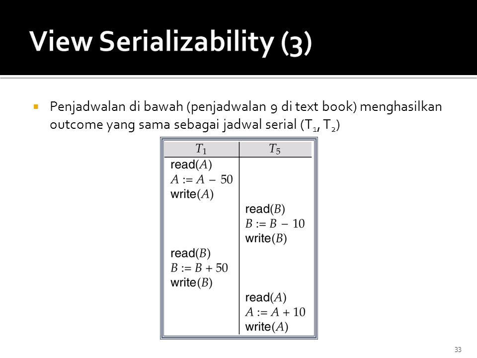 View Serializability (3)