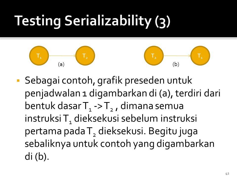 Testing Serializability (3)