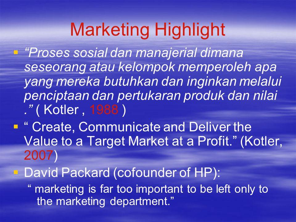 Marketing Highlight