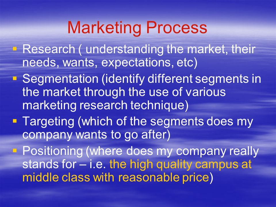 Marketing Process Research ( understanding the market, their needs, wants, expectations, etc)