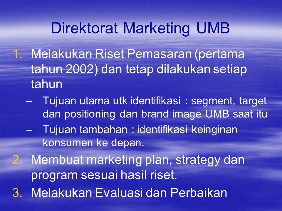 Direktorat Marketing UMB