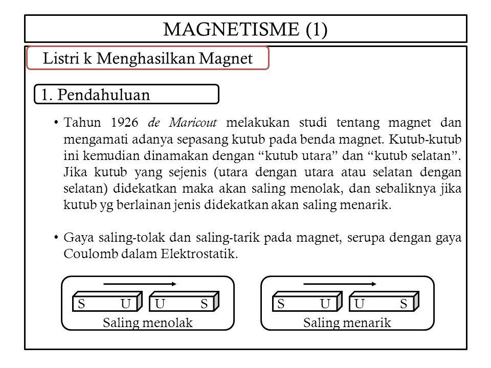 Listri k Menghasilkan Magnet