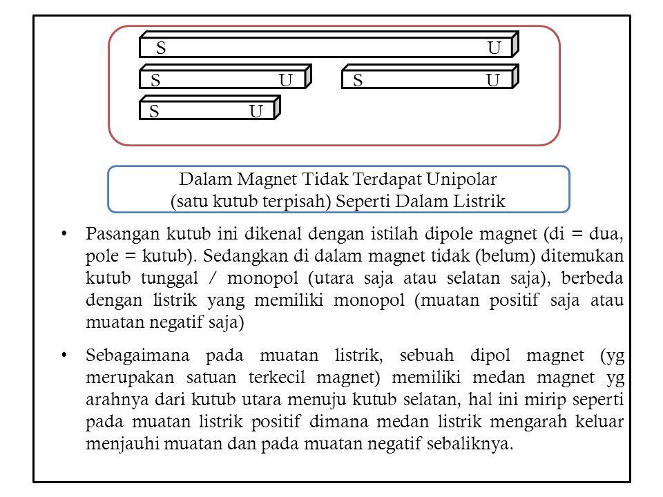 Dalam Magnet Tidak Terdapat Unipolar