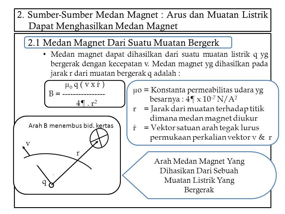 2.1 Medan Magnet Dari Suatu Muatan Bergerk