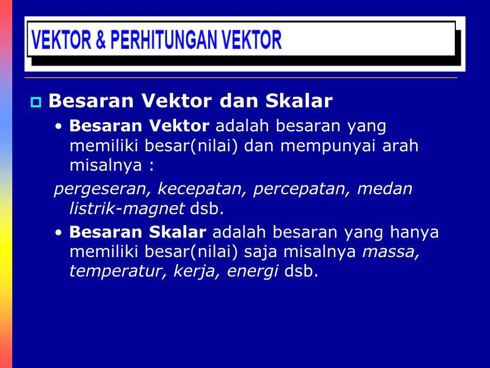 Besaran Vektor dan Skalar