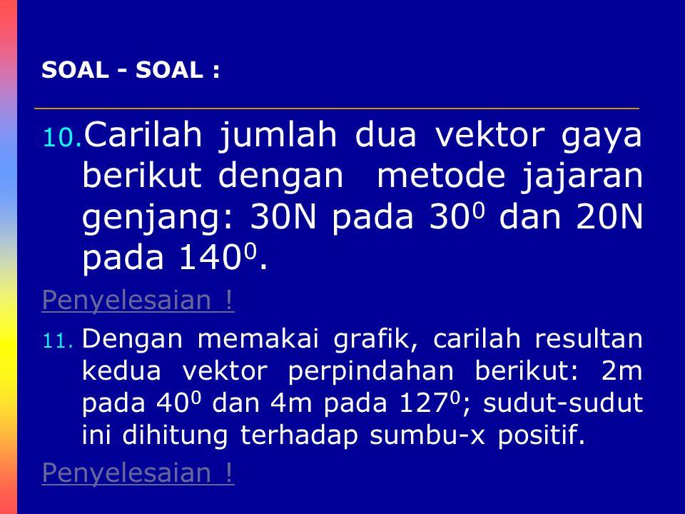 SOAL - SOAL : Carilah jumlah dua vektor gaya berikut dengan metode jajaran genjang: 30N pada 300 dan 20N pada 1400.