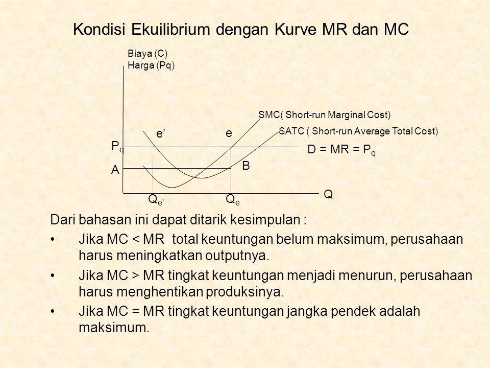 Kondisi Ekuilibrium dengan Kurve MR dan MC