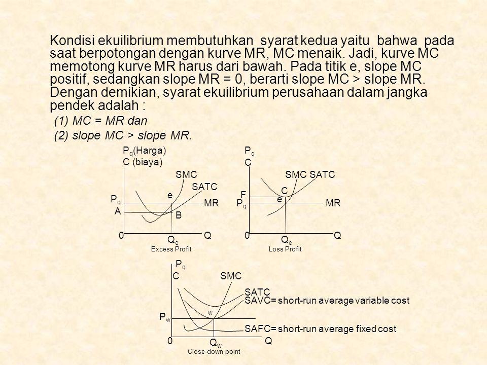 Kondisi ekuilibrium membutuhkan syarat kedua yaitu bahwa pada saat berpotongan dengan kurve MR, MC menaik. Jadi, kurve MC memotong kurve MR harus dari bawah. Pada titik e, slope MC positif, sedangkan slope MR = 0, berarti slope MC > slope MR. Dengan demikian, syarat ekuilibrium perusahaan dalam jangka pendek adalah :