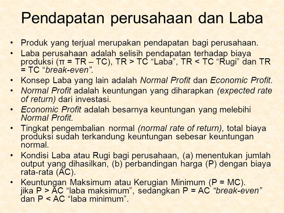 Pendapatan perusahaan dan Laba