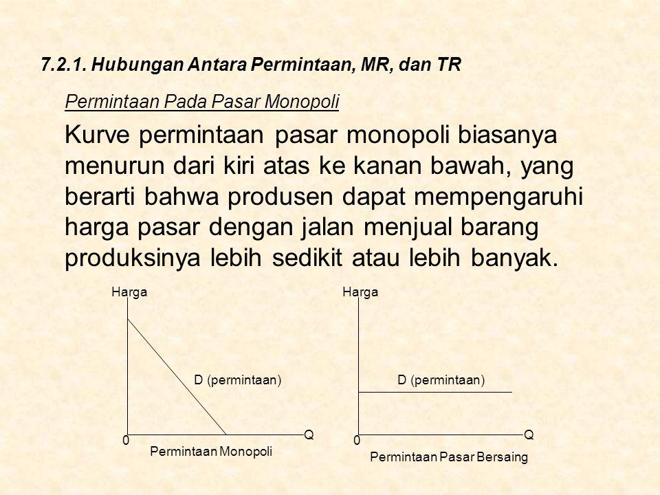 7.2.1. Hubungan Antara Permintaan, MR, dan TR