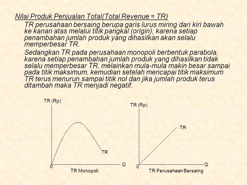 Nilai Produk Penjualan Total(Total Revenue = TR)