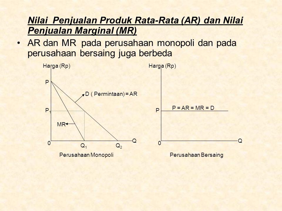Nilai Penjualan Produk Rata-Rata (AR) dan Nilai Penjualan Marginal (MR)