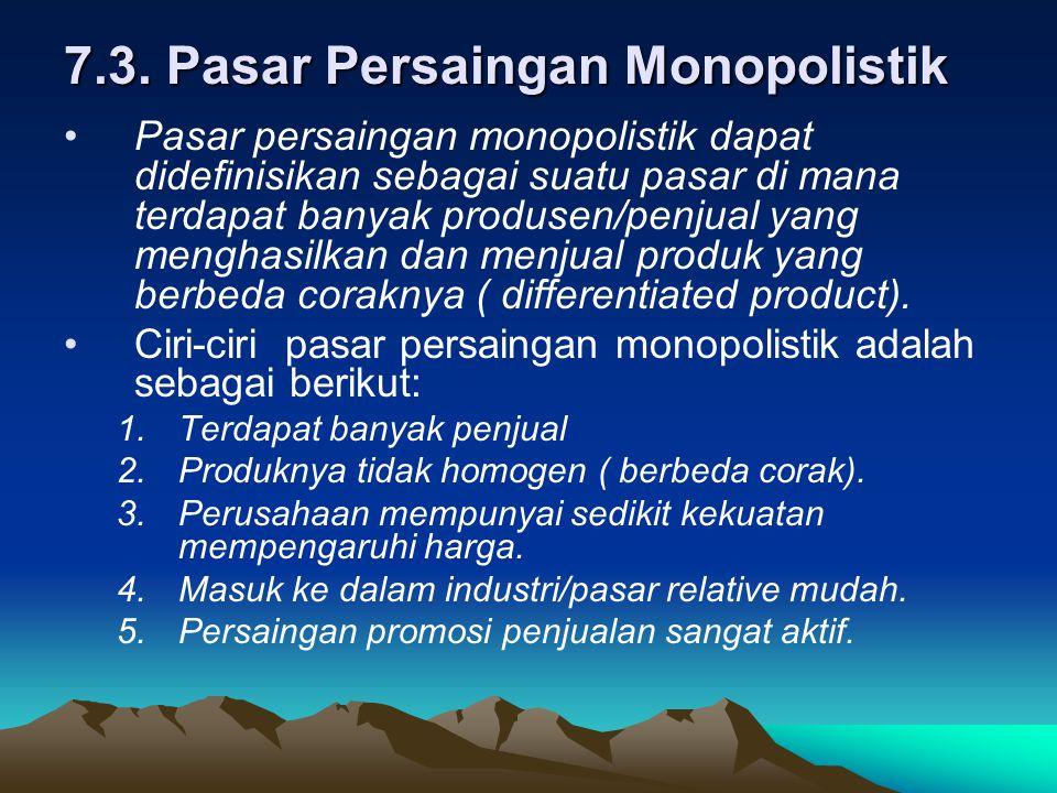 7.3. Pasar Persaingan Monopolistik