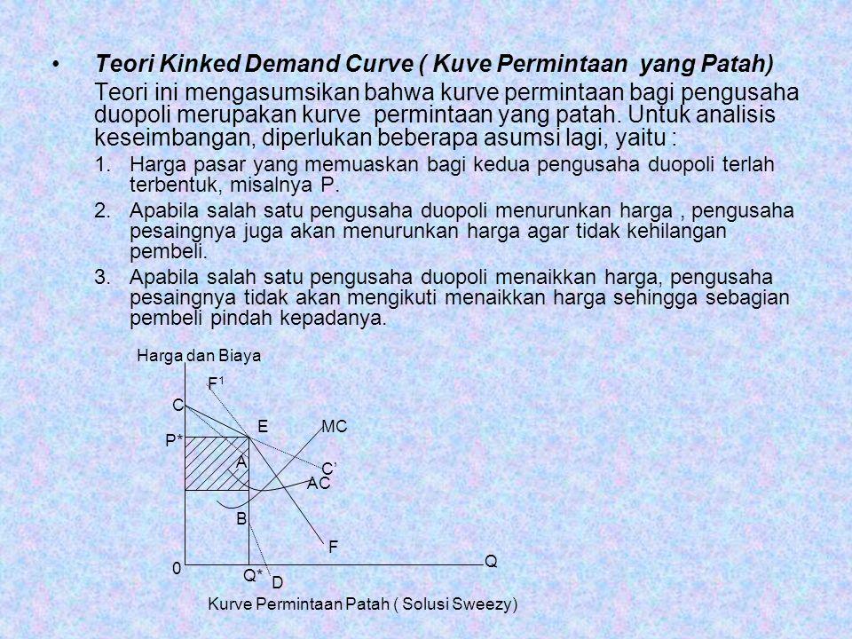Teori Kinked Demand Curve ( Kuve Permintaan yang Patah)