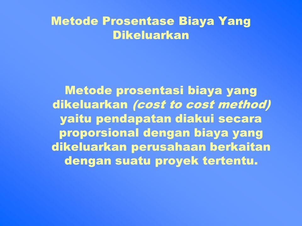 Metode Prosentase Biaya Yang Dikeluarkan