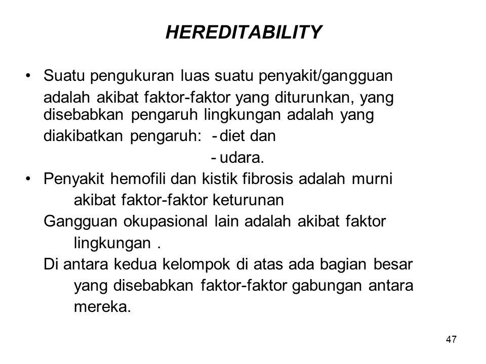HEREDITABILITY Suatu pengukuran luas suatu penyakit/gangguan