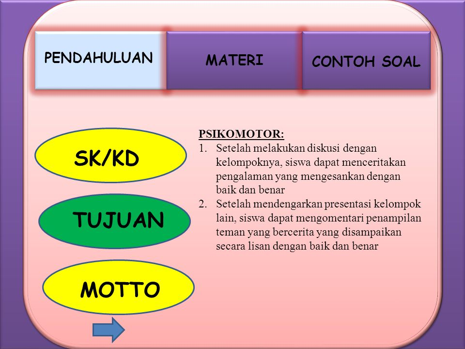 SK/KD TUJUAN MOTTO MATERI PENDAHULUAN CONTOH SOAL PSIKOMOTOR: