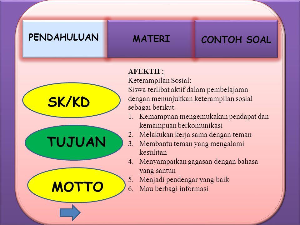 SK/KD TUJUAN MOTTO MATERI PENDAHULUAN CONTOH SOAL AFEKTIF: