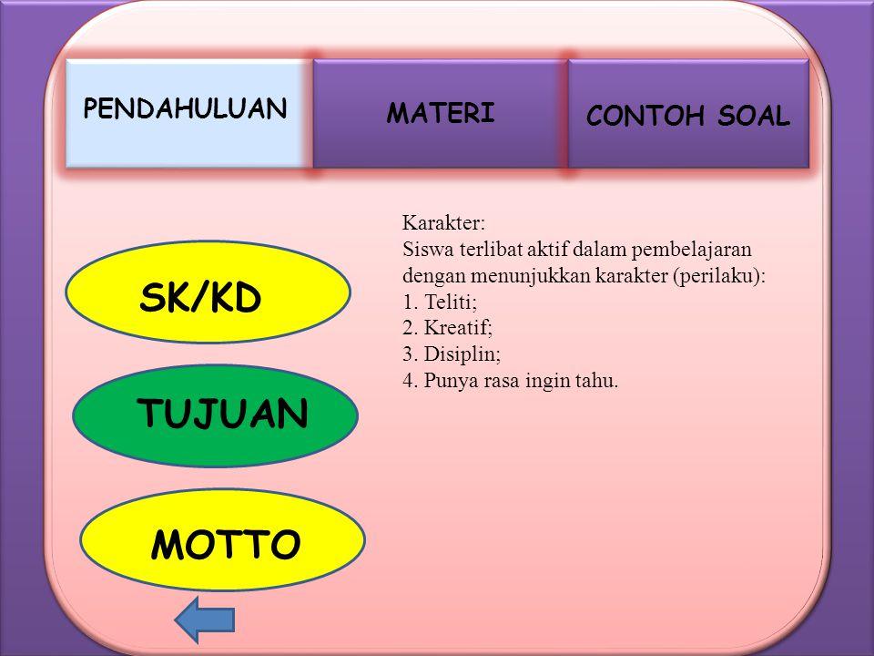 SK/KD TUJUAN MOTTO MATERI PENDAHULUAN CONTOH SOAL Karakter: