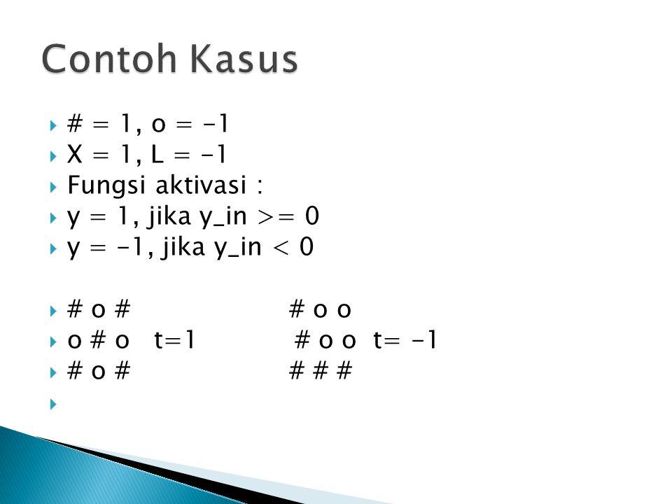 Contoh Kasus # = 1, o = -1 X = 1, L = -1 Fungsi aktivasi :