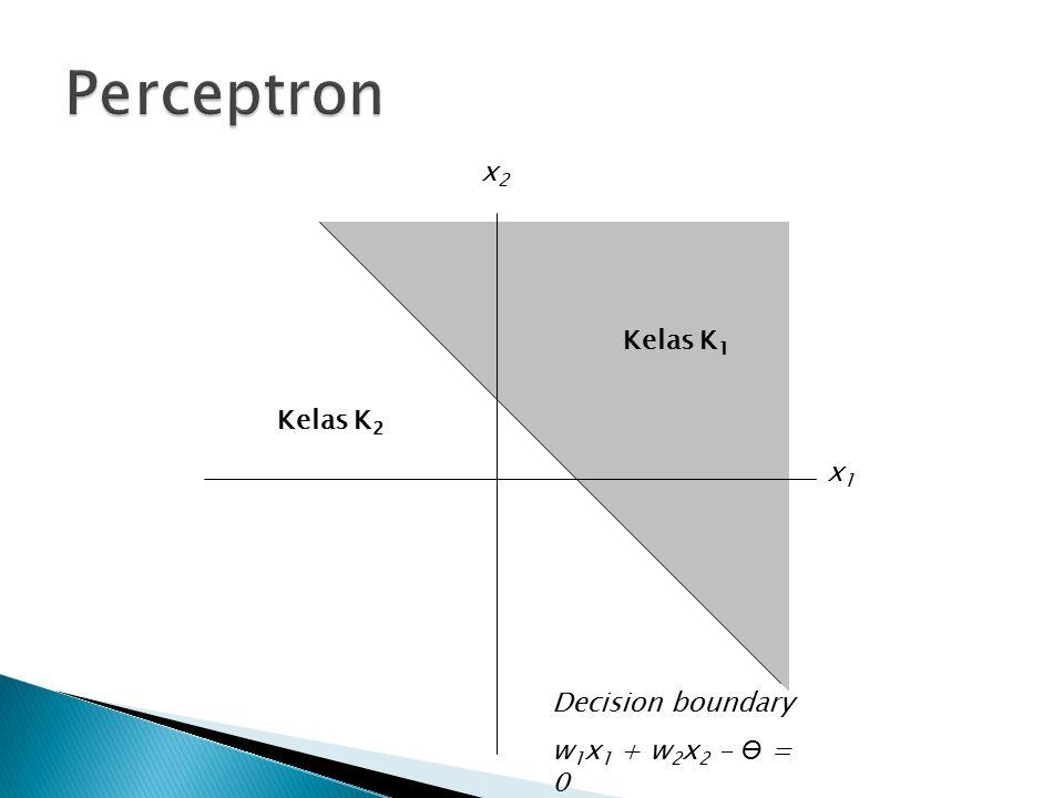 Perceptron x2 Kelas K1 Kelas K2 x1 Decision boundary