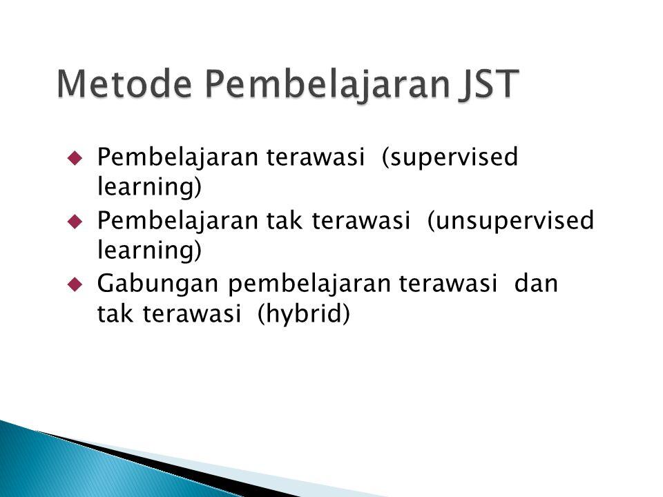 Metode Pembelajaran JST