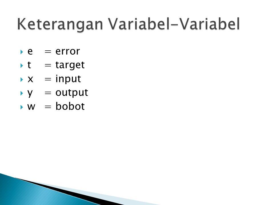 Keterangan Variabel-Variabel