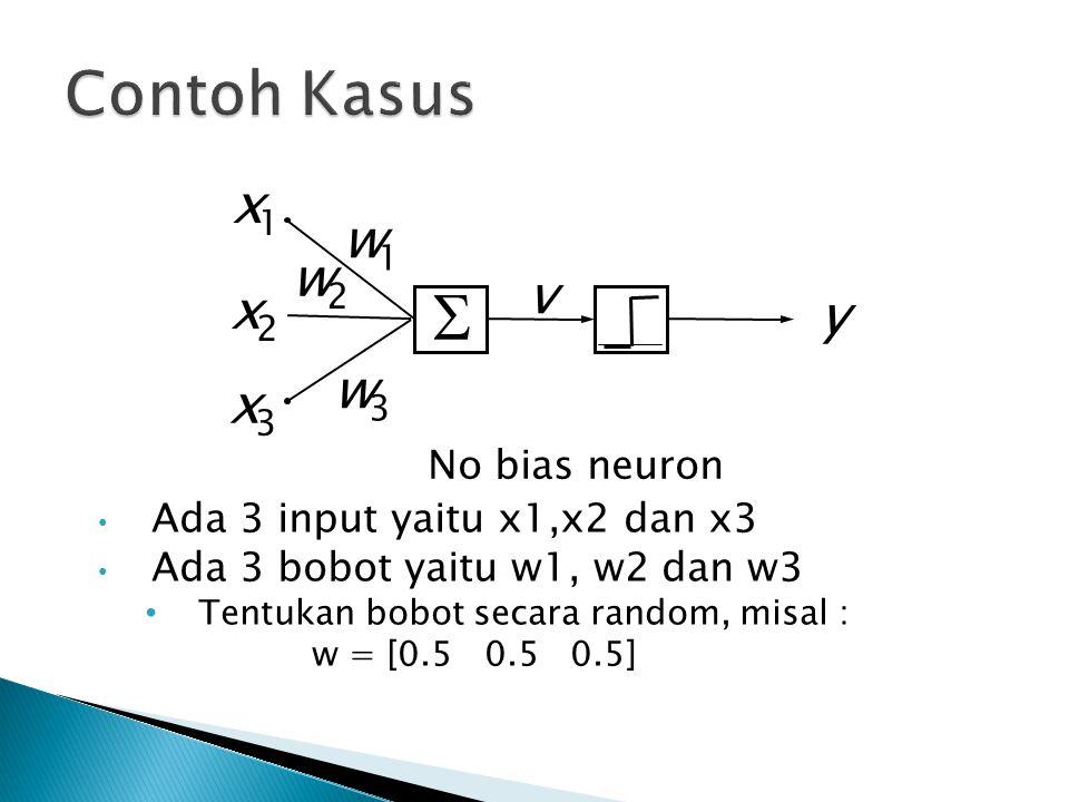 S Contoh Kasus x w w v x y No bias neuron