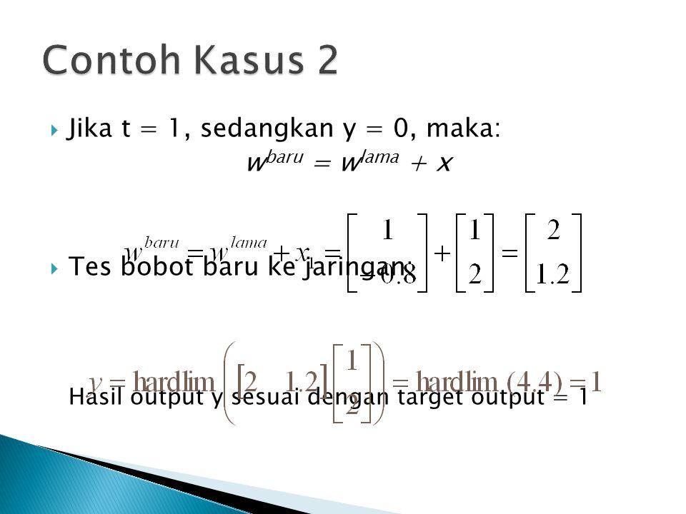 Contoh Kasus 2 Jika t = 1, sedangkan y = 0, maka: wbaru = wlama + x