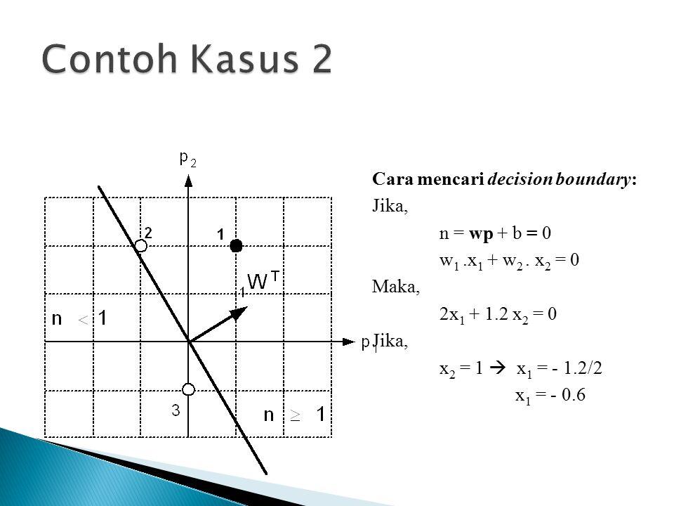 Contoh Kasus 2 Cara mencari decision boundary: Jika, n = wp + b = 0