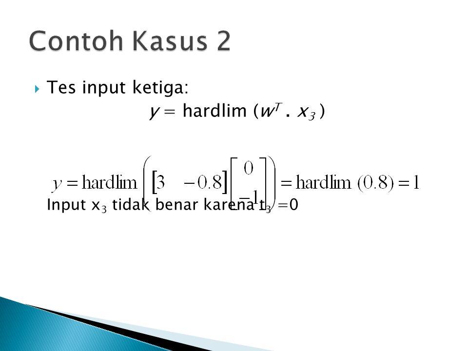 Contoh Kasus 2 Tes input ketiga: y = hardlim (wT . x3 )