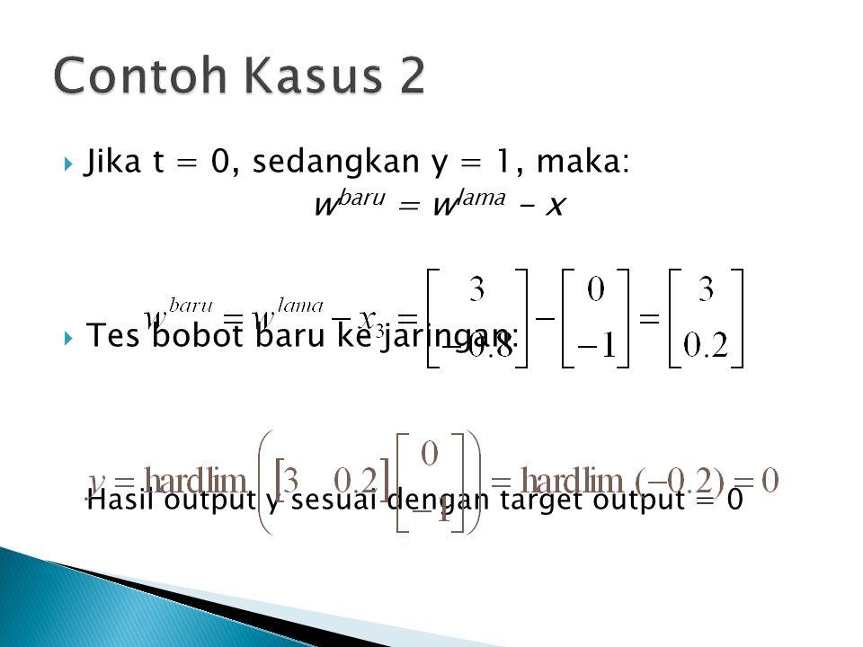 Contoh Kasus 2 Jika t = 0, sedangkan y = 1, maka: wbaru = wlama - x