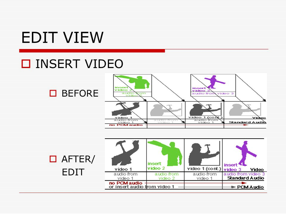 EDIT VIEW INSERT VIDEO BEFORE AFTER/ EDIT