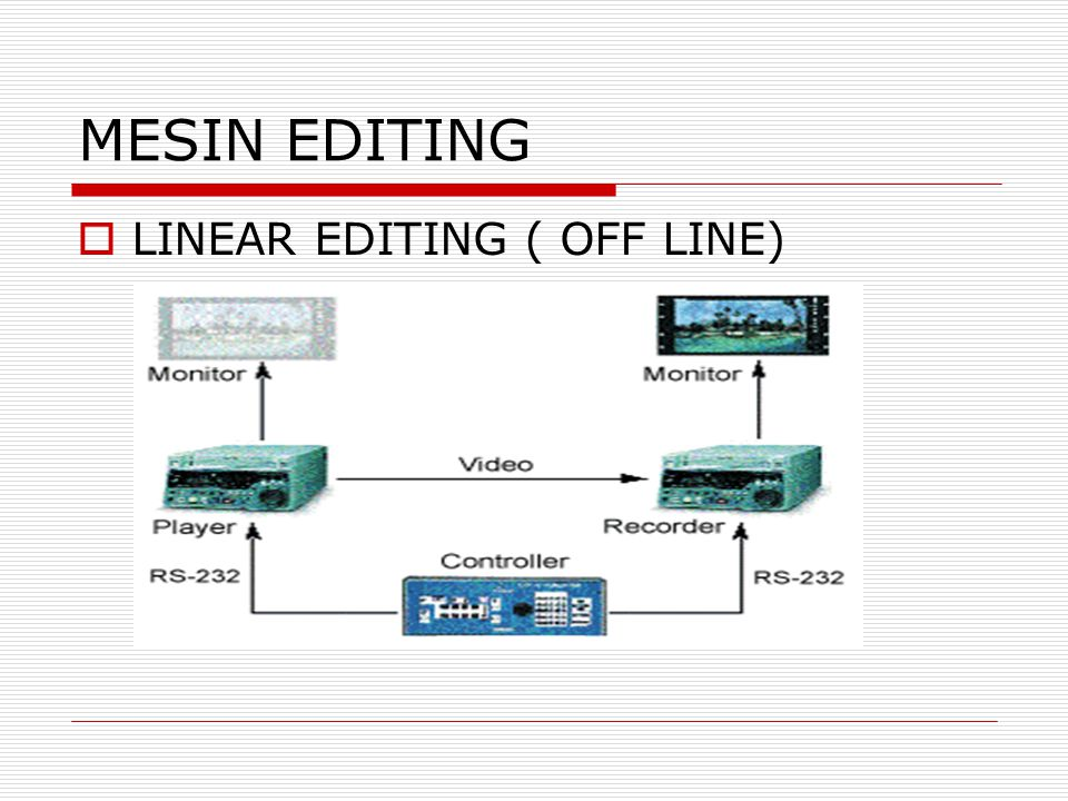 MESIN EDITING LINEAR EDITING ( OFF LINE)