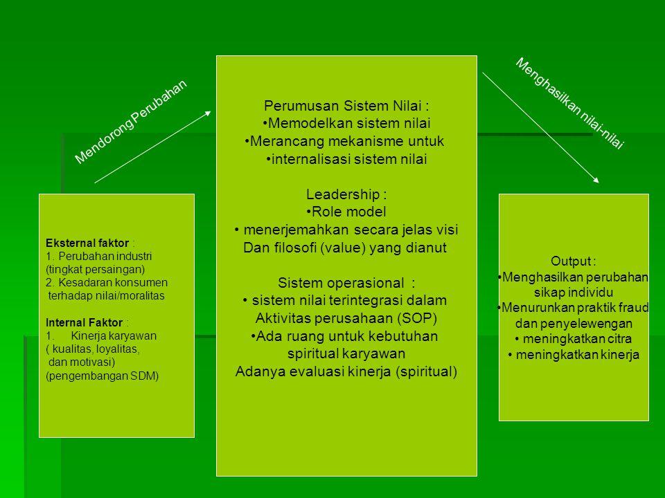 Perumusan Sistem Nilai : Memodelkan sistem nilai