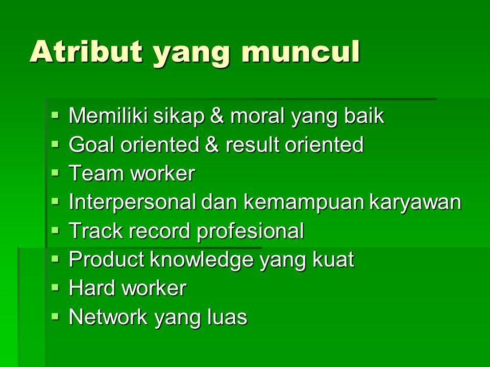 Atribut yang muncul Memiliki sikap & moral yang baik
