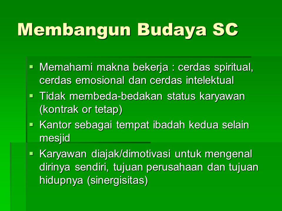 Membangun Budaya SC Memahami makna bekerja : cerdas spiritual, cerdas emosional dan cerdas intelektual.