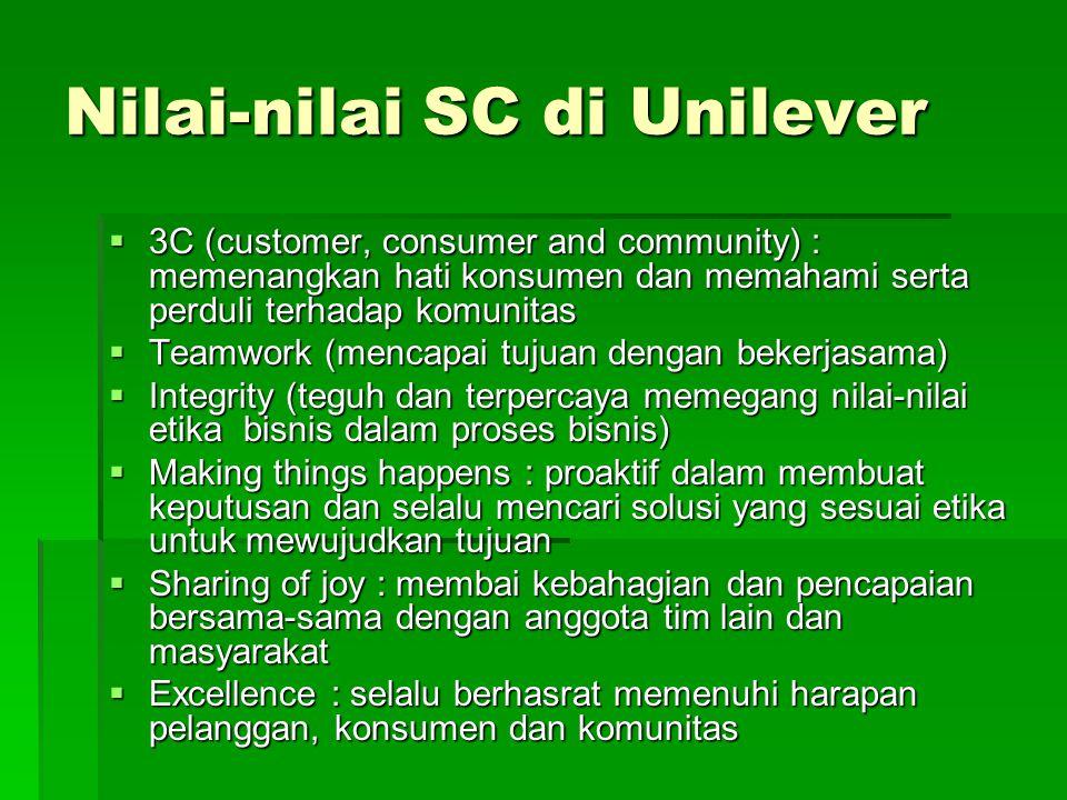 Nilai-nilai SC di Unilever