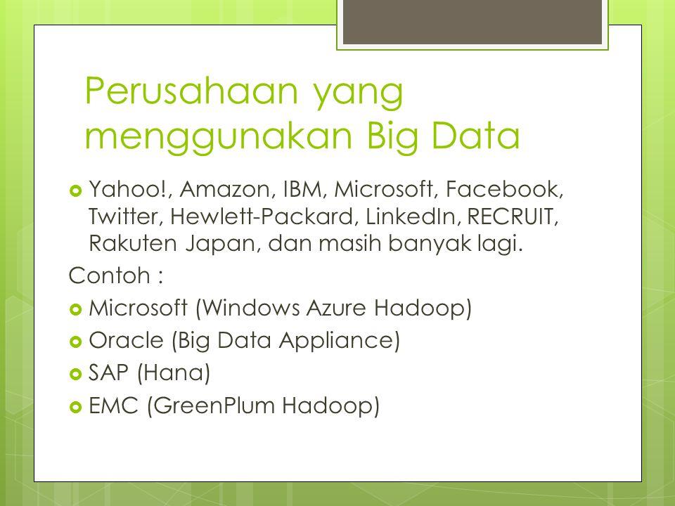 Perusahaan yang menggunakan Big Data